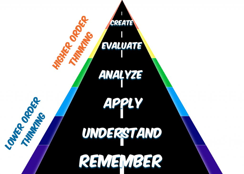 practice-higher-order-thinking-blooms-taxonomy